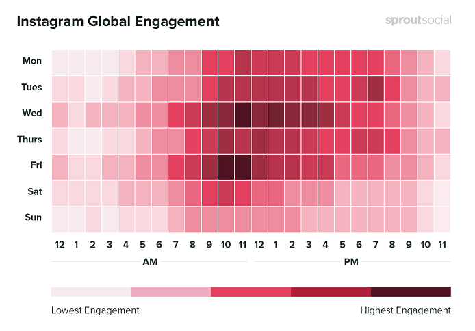 Instagram Global Engagement